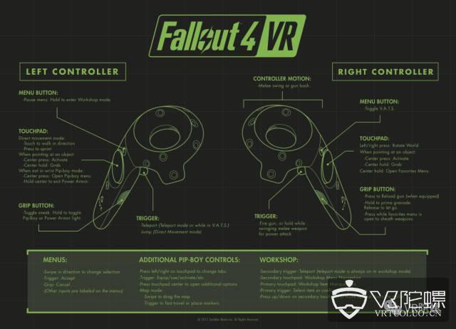 《辐射4》VR评测:一人一狗神作高质量重制,但捡破烂时需提防黄油手!