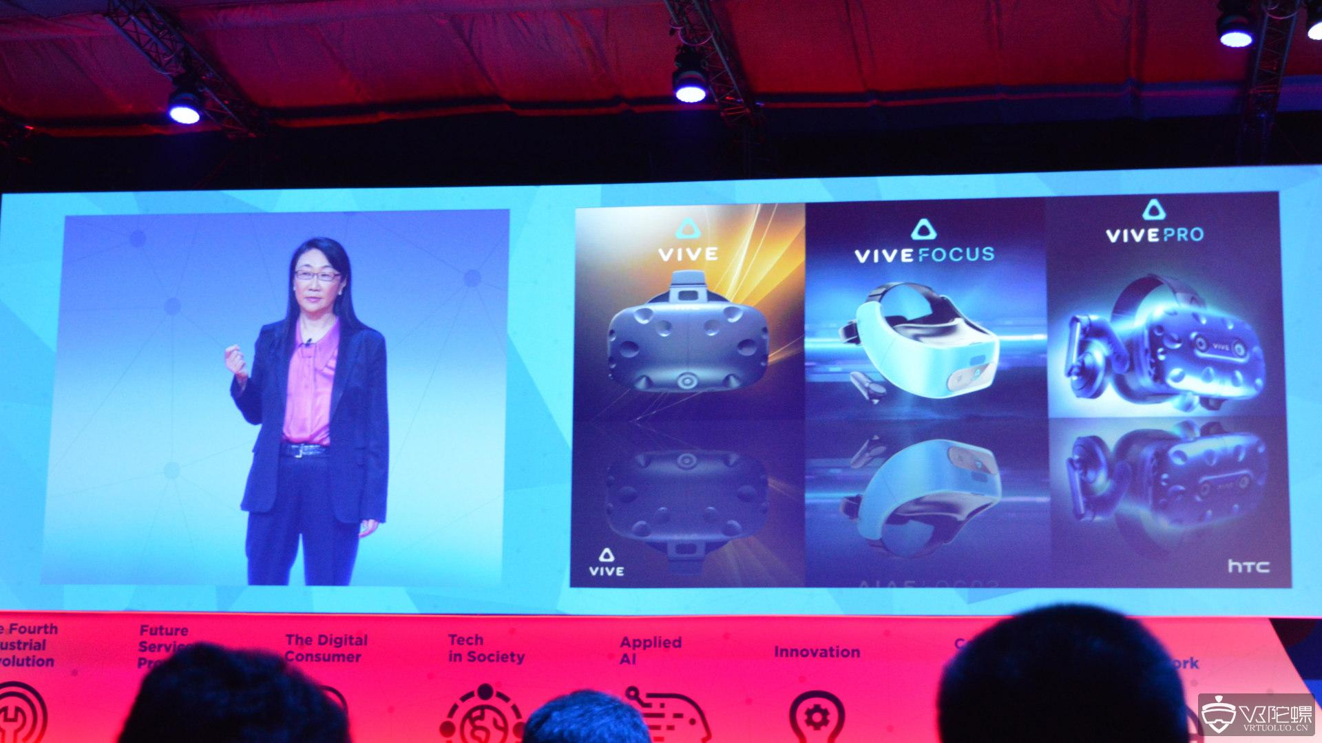 HTC王雪红:VR/AR对公司的未来的重要性达到前所未有高度