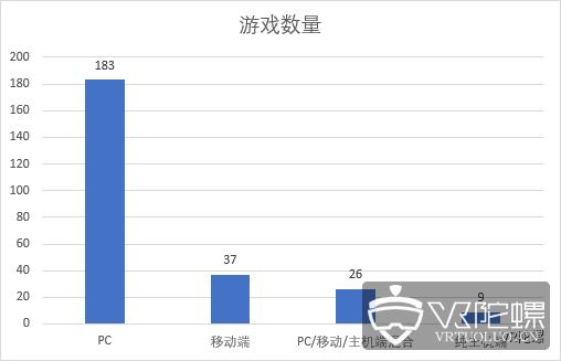 【年终特辑】VR游戏的2017:大浪淘沙,沉者为金
