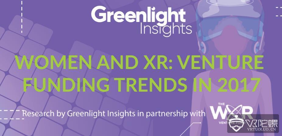 Greenlight Insights 报告:7.7% AR/VR投资流向女性CEO初创公司