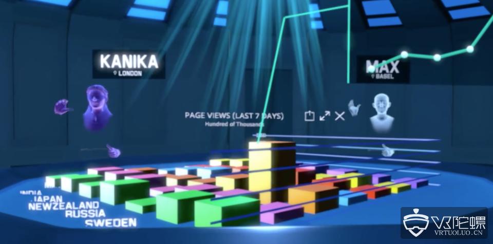 "Adobe结合VR和AI,推出VR社交数据应用""Project New View"""