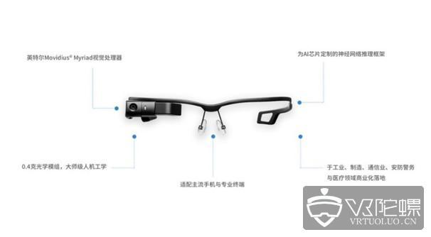 AR 眼镜研发商亮亮视野完成亿元人民币B+ 轮融资,由建银国际领投