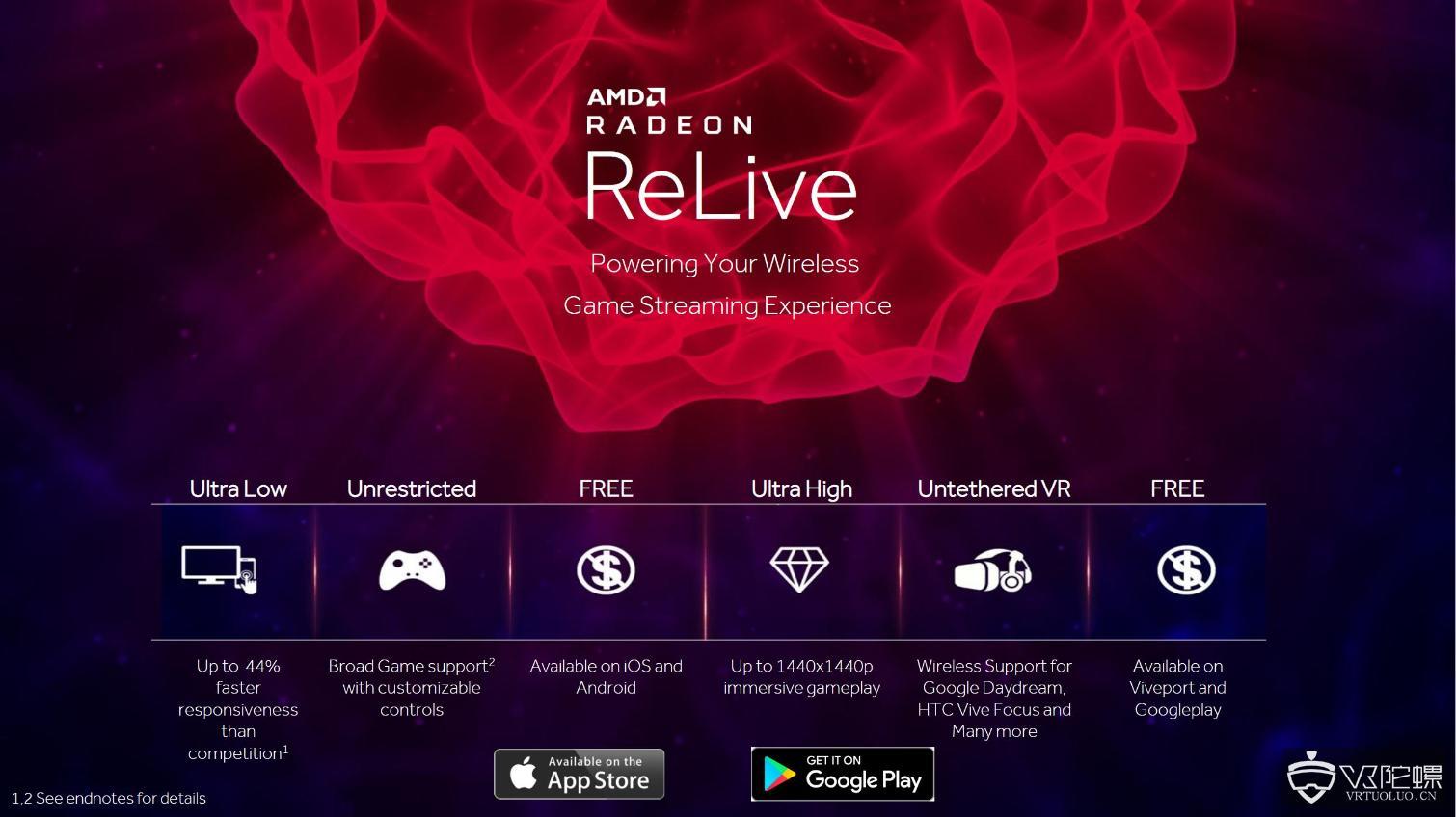 AMD推出Radeon ReLive for VR:用户可在VR一体机中体验SteamVR游戏