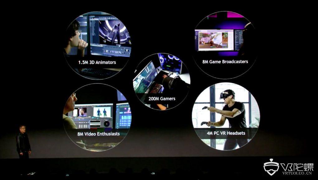 【CES2019】NVIDIA CEO:PC VR头显已售出400万台