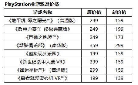 索尼宣布6款PS VR游戏价格下调