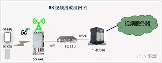 华为、中国联通:5G+8K超高清视频产业机会点