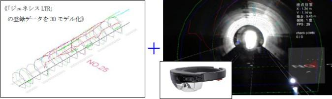 日本三井住友建设在地下排水隧道检修中导入HoloLens,效率提升一倍