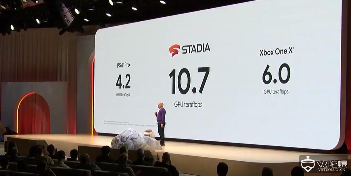 【GDC2019】Google旗下云游戏平台STADIA 正式公布,未来将推VR/AR内容服务