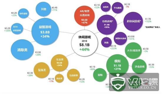 《一起来捉妖》上线两周iOS渠道流水超1100万美元,2019年AR游戏走向何方?