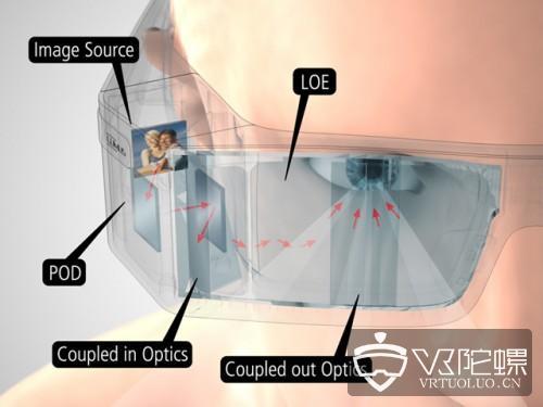 揭秘光波导核心原理,了解AR眼镜背后的挑战(上)