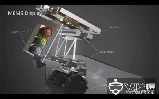 HoloLens 2 彻底解析