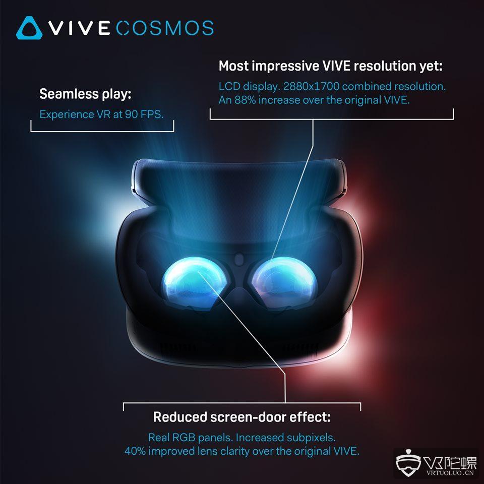 Vive Cosmos将使用RGB液晶显示器,分辨率为2880x1770