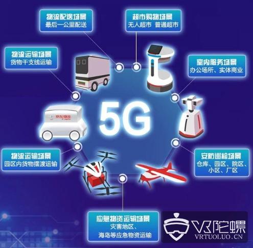 中国联通携手京东发布5G+物流行业应用白皮书