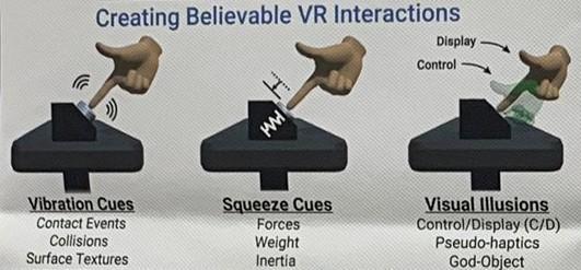 Facebook展示Tasbi触觉反馈腕带,通过振动挤压模拟触觉