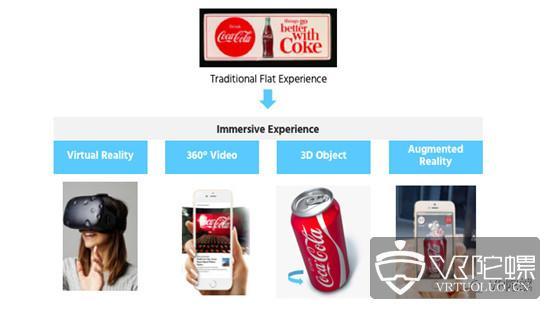 从营销效应来看轻MR沉浸式广告