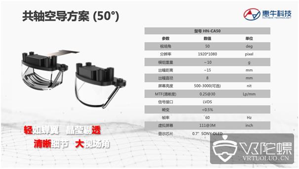 惠牛科技获上万AR模组订单,成国内出货量最大AR光学公司之一