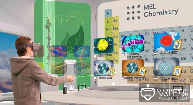 STEM教育公司MEL Science获600万美元A轮融资