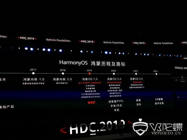 鸿蒙OS系统:开源框架致力跨终端分布式应用,2022年将用于VR/AR头显