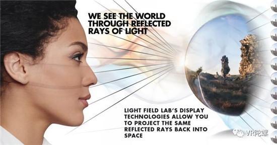 融资超2亿元、Lytro前团队领导,Light Field Labs的光场全息技术如何实现?
