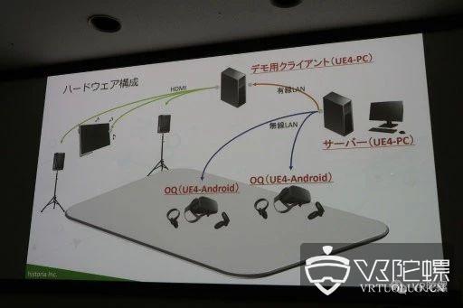 万代南梦宫:Oculus Quest大空间VR游戏《吃豆人VR》开发历程