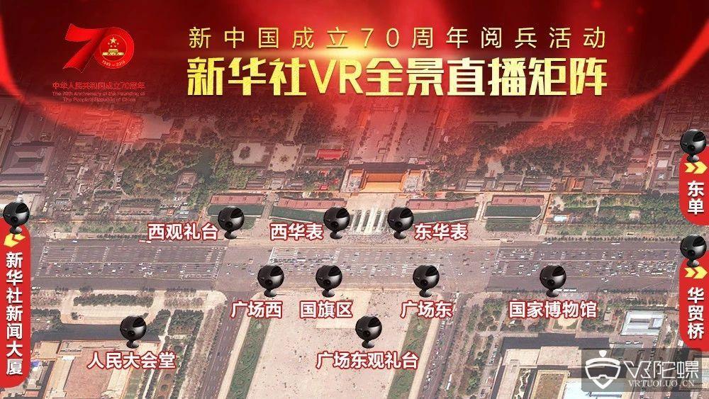 国庆在VR中看阅兵,新华社推VR+5G+8K直播矩阵