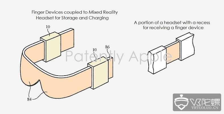 苹果新专利曝光:推VR手指触觉传感器,可利用头显充电