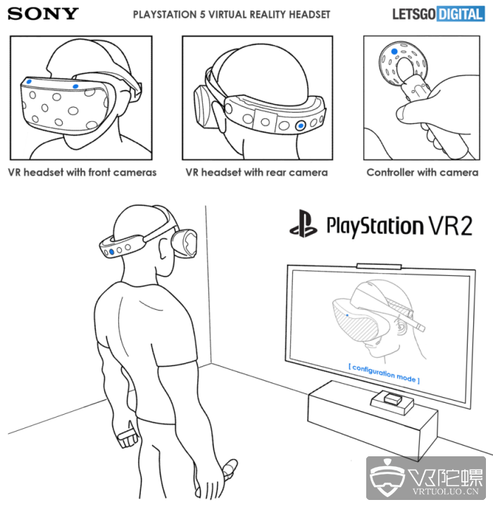 索尼PSVR 2代头显专利曝光:增加摄像头、提供无线体验