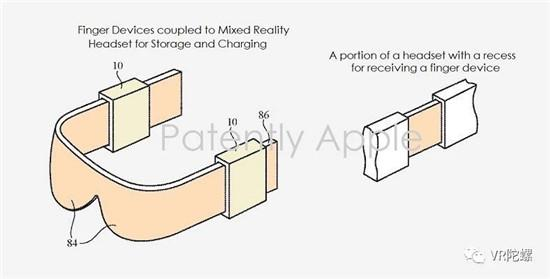苹果新专利推VR手指触觉传感器;索尼PSVR 2代头显专利增加摄像头、提供无线体验