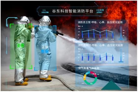 谷东科技获国家级订单,应急管理部采购AR系统级解决方案