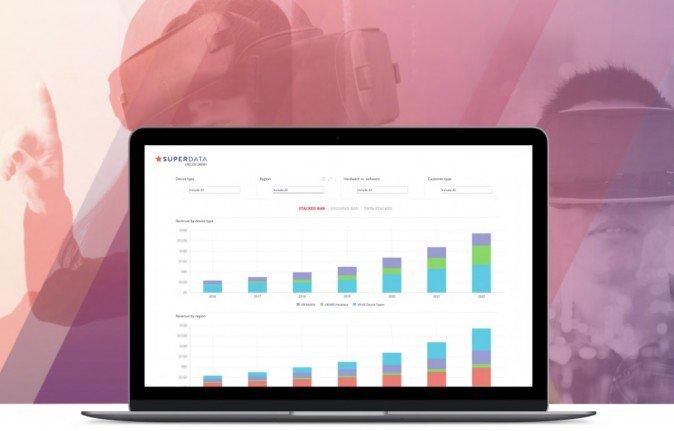 SuperData XR:2019年VR硬件销售额预计达21亿美元,同比增长31%