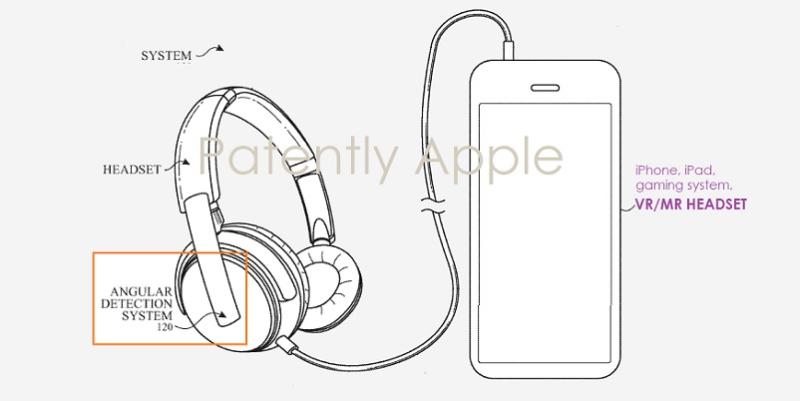 苹果新专利曝光:带有角度检测系统的入耳式耳机,可用于MR头显及iPhone