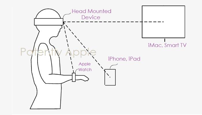 苹果新专利:用户可通过头显设备快速解锁多个附近设备