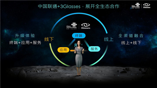 与中国联通强强联手的3Glasses:今年重点打造内容生态!