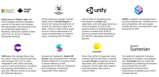 VR/AR给移动游戏带来的新机遇(下)