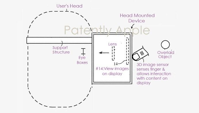 苹果新专利曝光:支持虚拟键盘投影及3D图像交互的头显设备