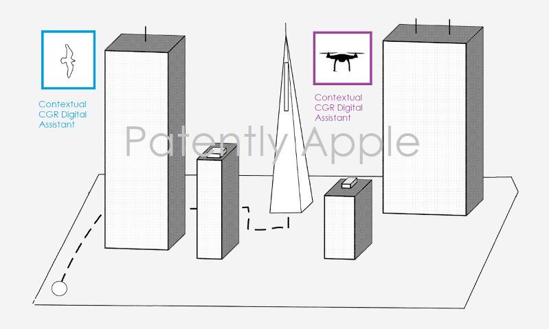 苹果发布首款AR/VR应用专利:可为用户导航的情景感知CGR数字助手