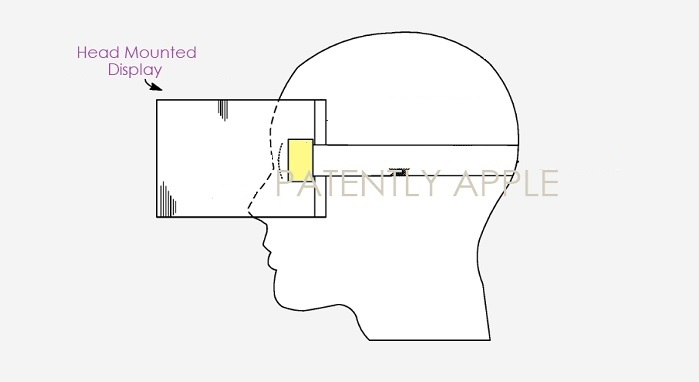 苹果新专利:未来头显或将使用液态透镜系统及3D LiDAR传感器