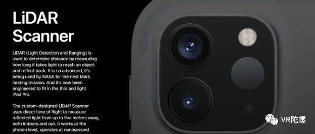 剖析苹果AR所用的激光雷达及参数估计