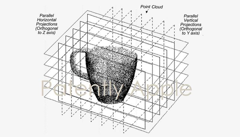 苹果发布点云数据压缩专利,可用于AR/VR设备及3D、全息显示屏