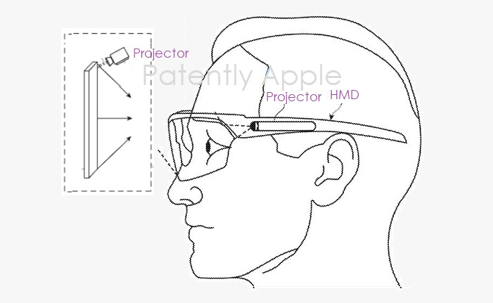 苹果头显新专利:具有色散补偿功能的光学系统,可提供高质量AR图像
