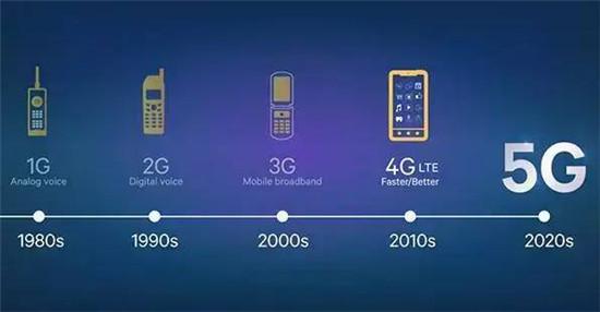 大咖圆桌:VR将如何贯穿5G的10年发展周期