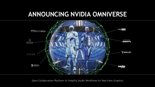 Nvidia推出Omniverse平台,可远程进行2D/3D多软件实时协作