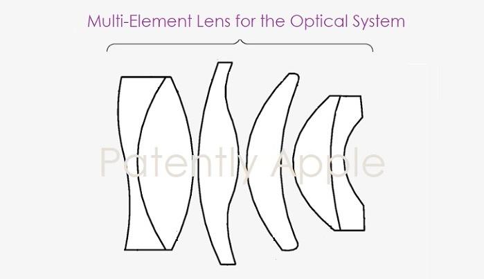 苹果新AR头显光学系统专利曝光,可减少设备体积及图像失真