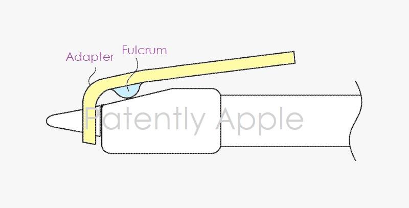 苹果Apple Pencil新专利曝光,可用于AR环境接收输入及追踪运动