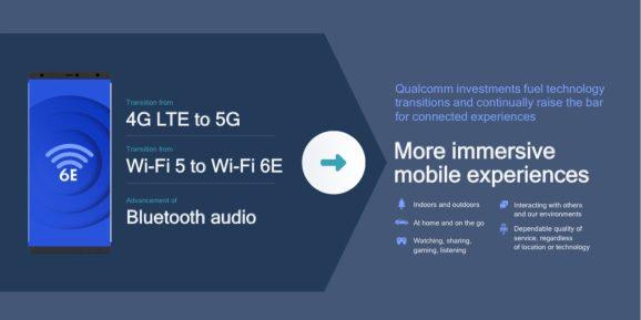 高通宣布推出Wi-Fi 6E芯片,将支持无线VR头显