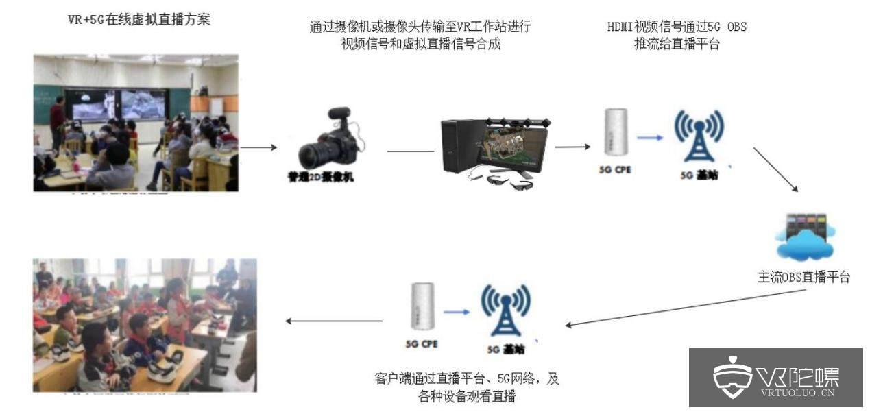 说明: VR+edison.jpg