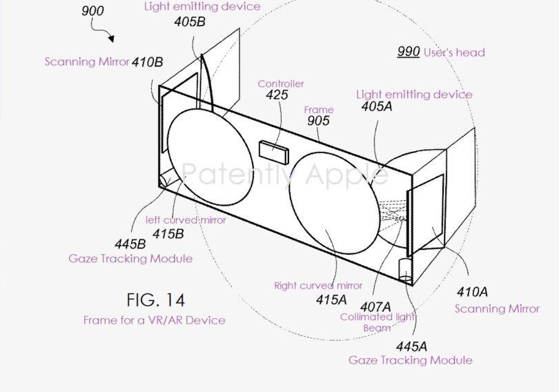 苹果VR/AR设备专利:抛弃传统屏幕,将图像直接投射到用户视网膜