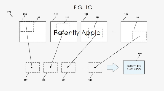 苹果AR眼镜新专利:通过眼动追踪进行视频及AR内容录制