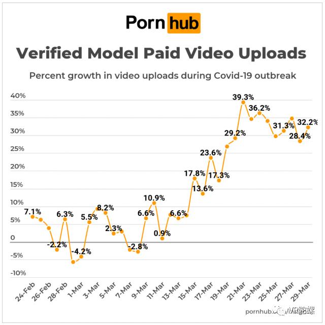 VR看片,VR,Pornhub,成人网站,成人产业
