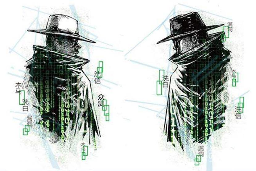 VR,隐私安全,VR安全,VR隐私